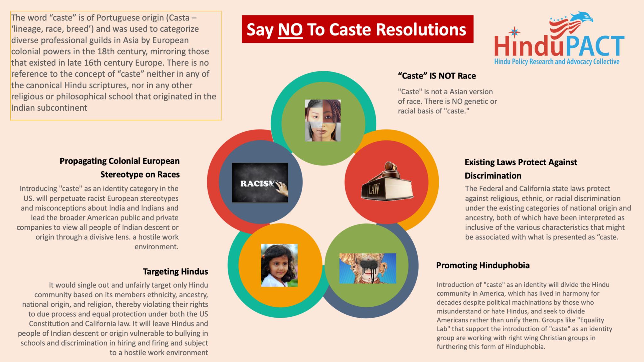 Caste Infographic